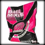Bases mix
